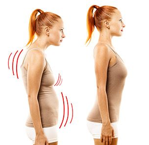Posture-Good & Bad